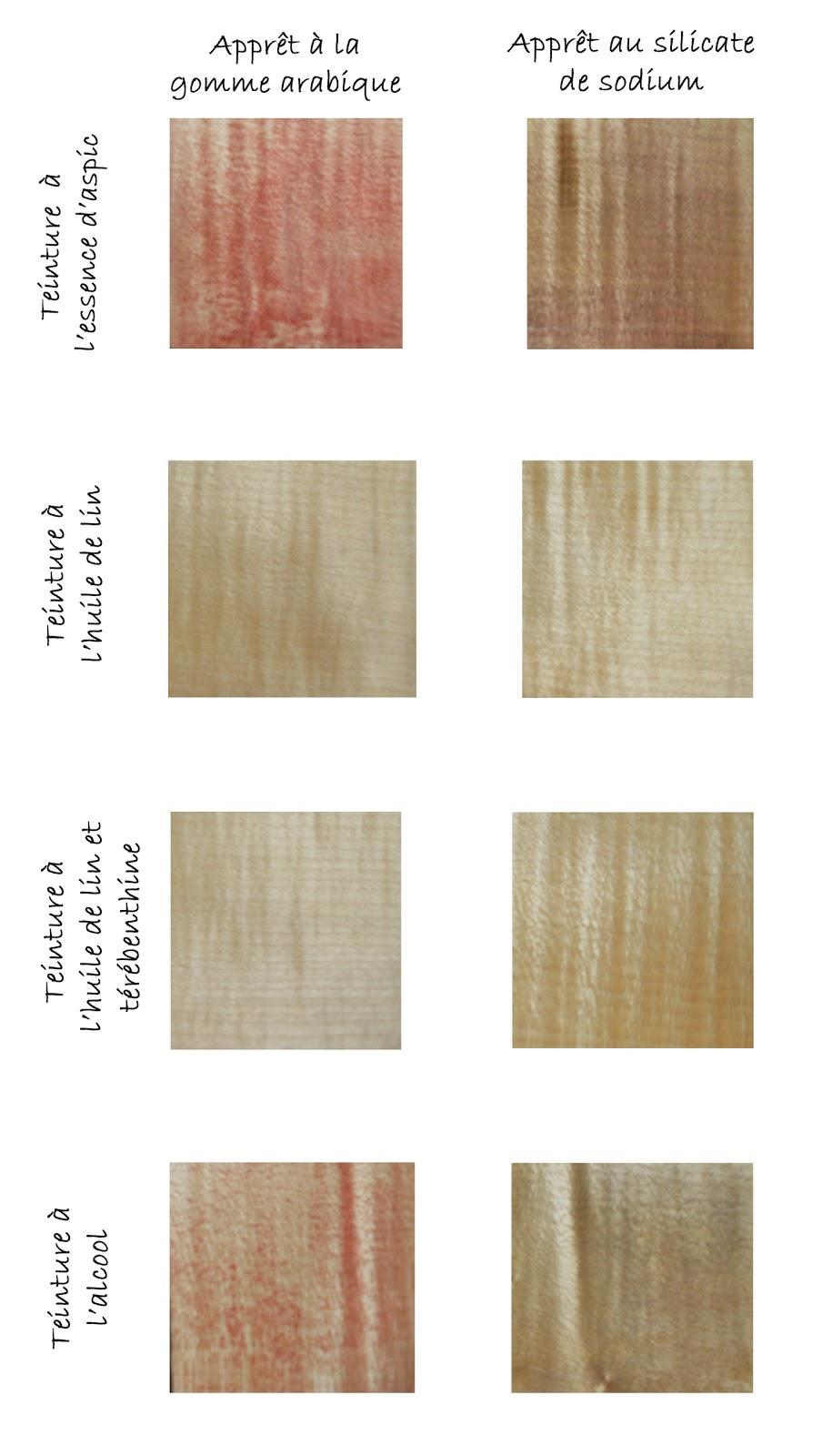 elo se luthi re aux tudes le fond de bois l 39 orcanette 4 r sultats. Black Bedroom Furniture Sets. Home Design Ideas