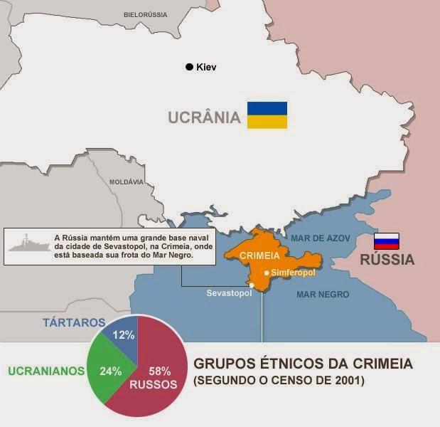 http://2.bp.blogspot.com/-5UUzuxy5m3A/UyDbiZQtzWI/AAAAAAAAIPA/bxAaBlUScgg/s1600/info-estatico-mapa-crimeia-terra.jpg