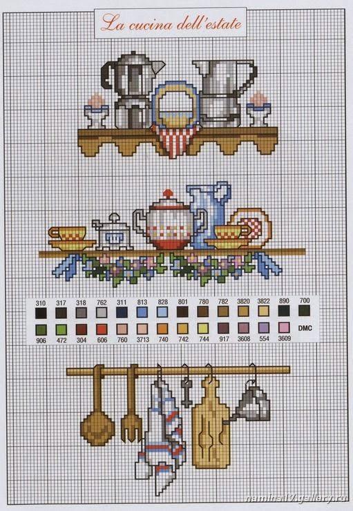 Kanavi e emalar kanavi e modelleri for Cross stitch kitchen designs
