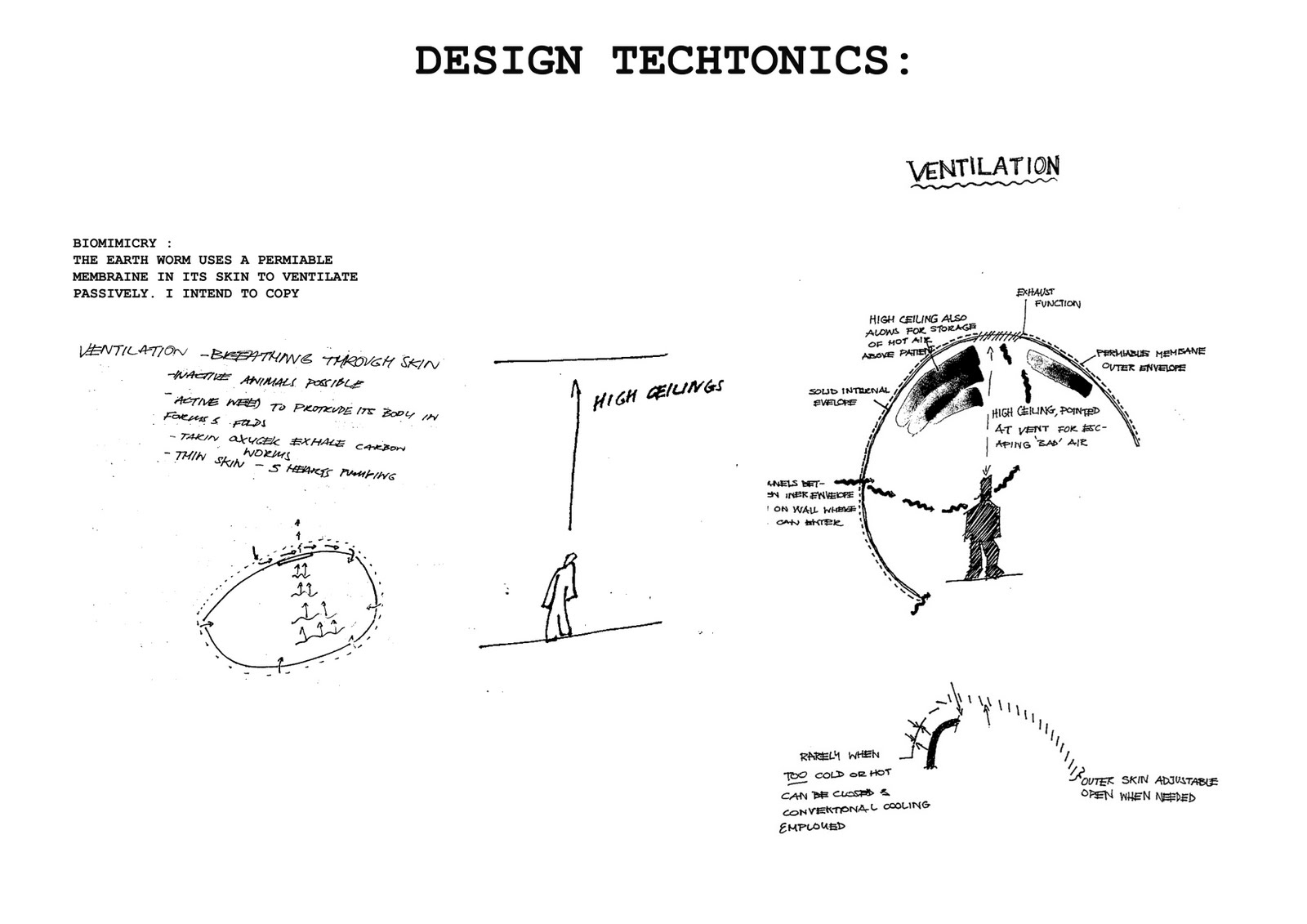 Architectural design 5 techtonic issues for Architectural design issues