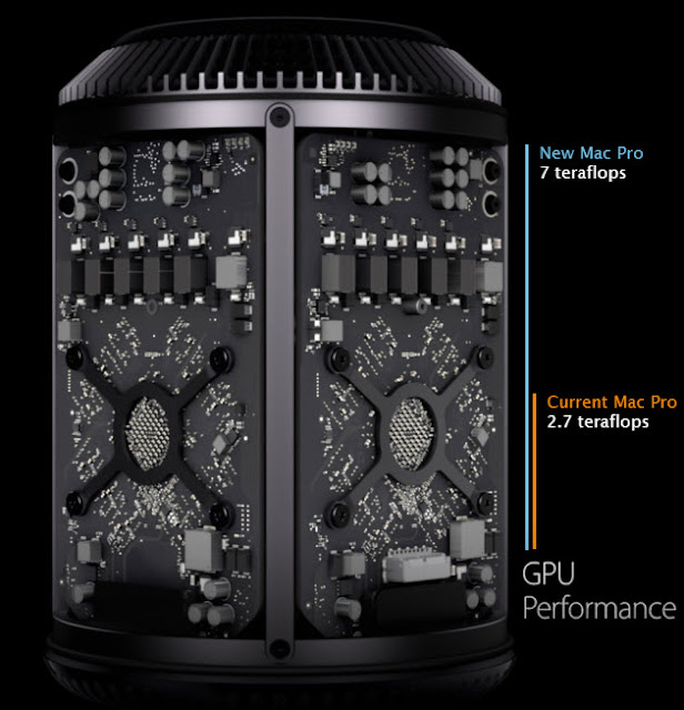 FirePro graphics cards on Mac Pro
