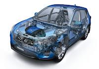 Mazda CX-5 Crossover SUV detail