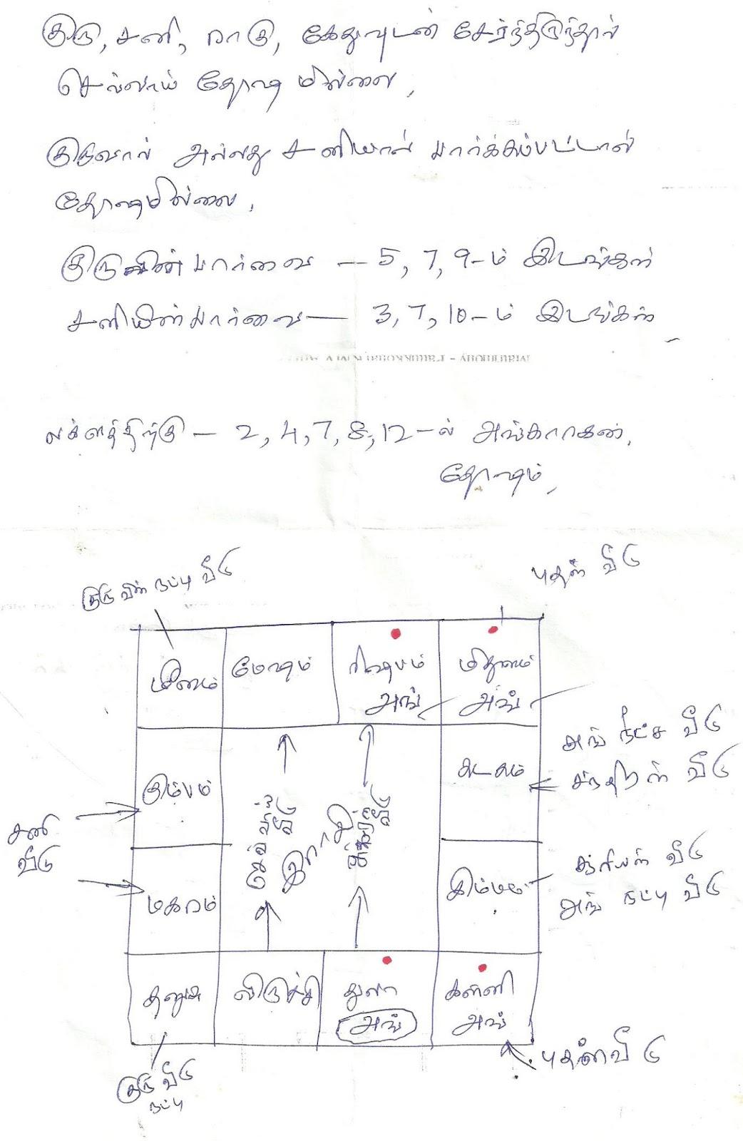 kalyana porutham software free download