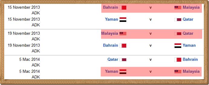 JADUAL PERLAWANAN MALAYSIA VS BAHRAIN VS MALAYSIA, MALAYSIA VS QATAR VS MALAYSIA, MALAYSIA VS YAMAN VS MALAYSIA, JADUAL KELAYAKAN PIALA ASIA 2015