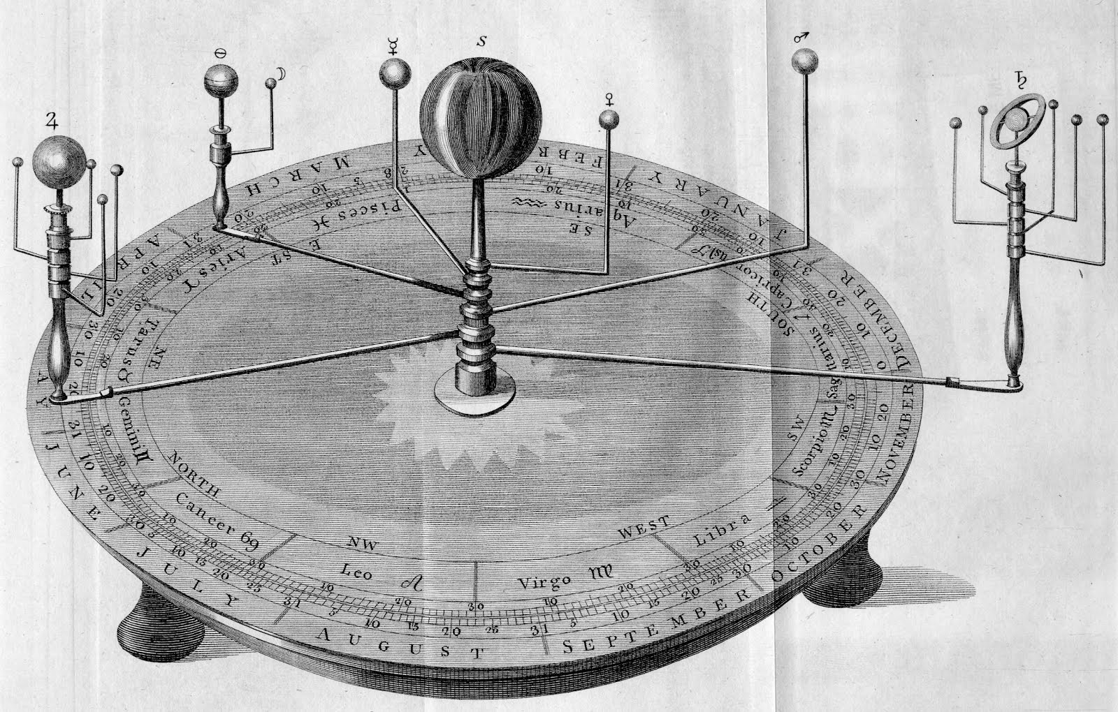and if you get lost doing that, not to worry - here's an orrery