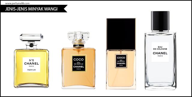 Perfume Ori murah, perfume malaysia, perfume ori reject