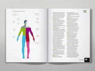 примеры инфографики энциклопедия брокгауз
