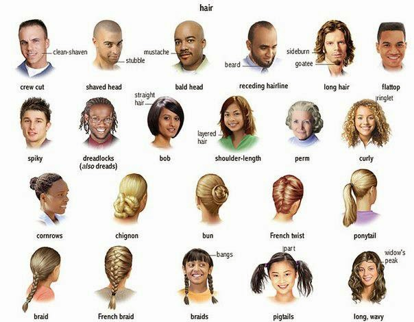 physical description hair and eyes
