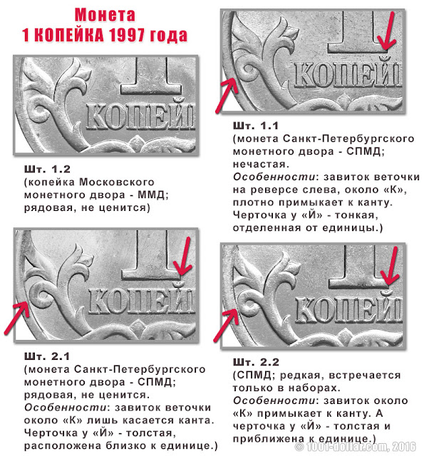 Разновидности 1 копейки 1997 года