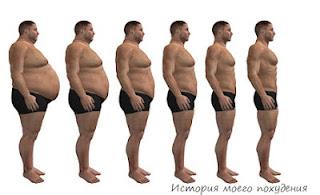 Мужчины худеют быстрее