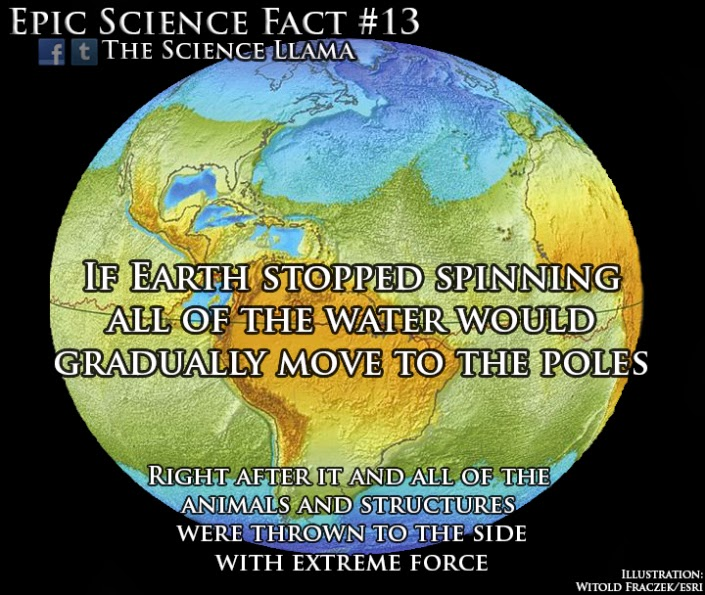 Earth stopped spinning geocentricity earth stopped spinning gumiabroncs Images