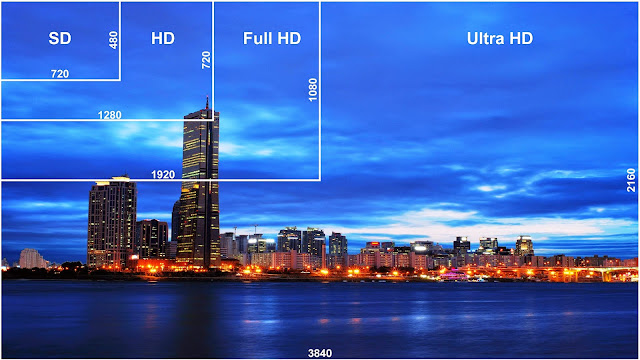 UHD explained