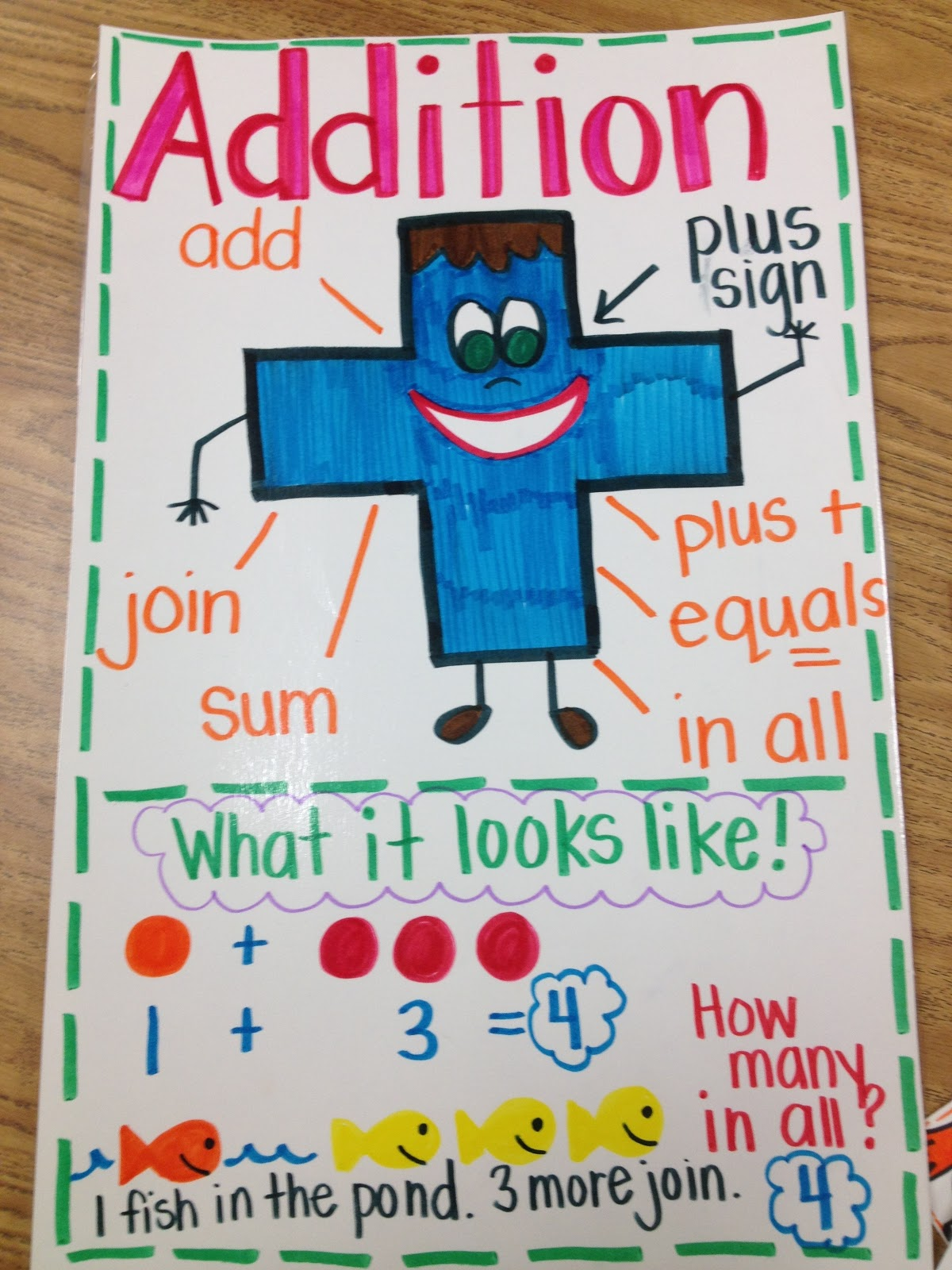 First grade fresh lots of randomness and updates for Addition ideas