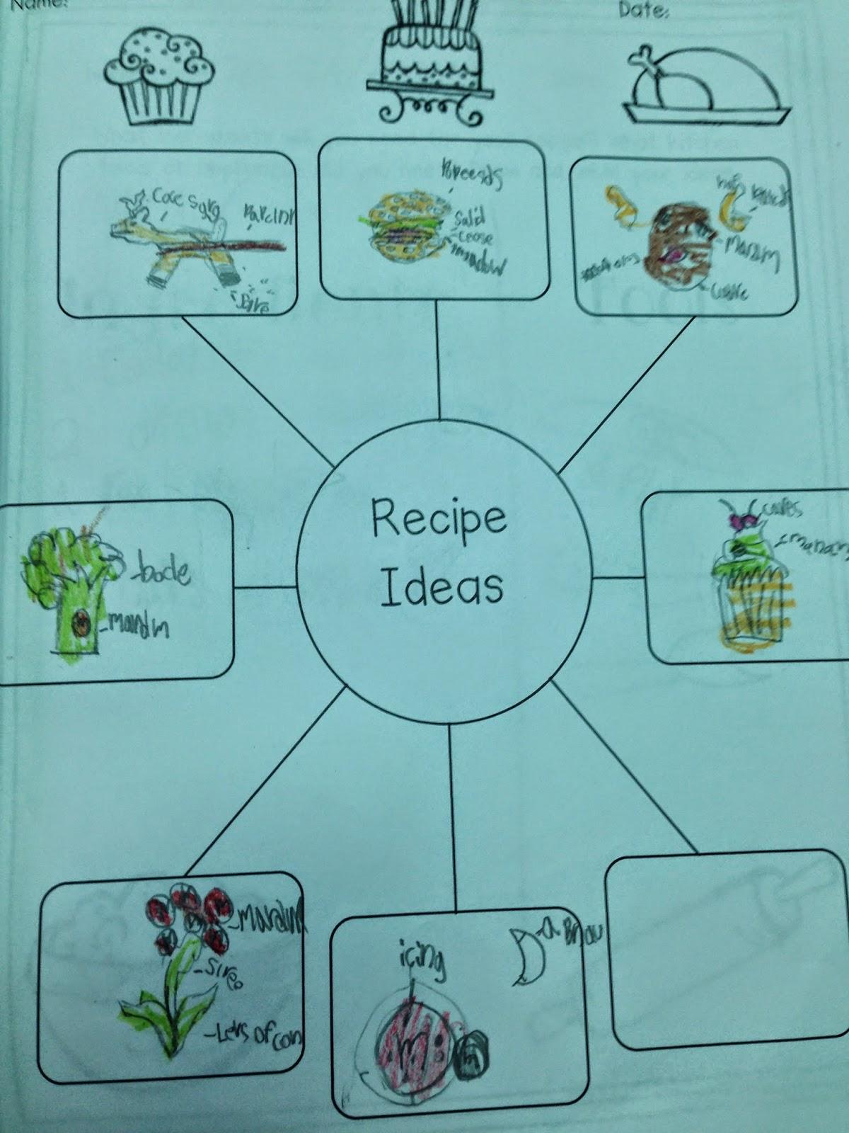 The Adventures of a K/1 Teacher: K/1 Procedural Writing Unit: Recipes
