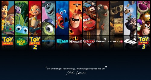 pixar cars 2 wallpaper. dresses Disney • Pixar CARS