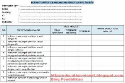 Format Analisis Rencana Penilaian dalam RPP Kurikulum 2013