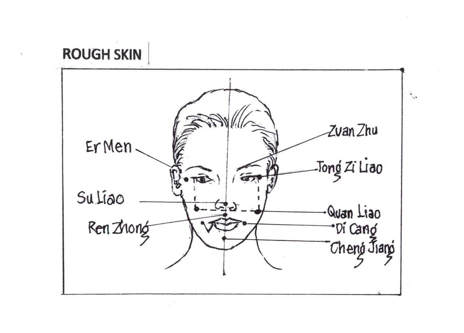 055426 pcmc (pacific complementary medicine center) blog facial massage
