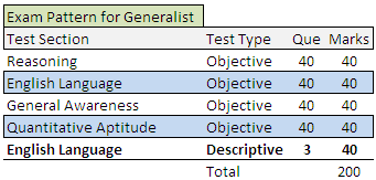 Exam Pattern for Generalist