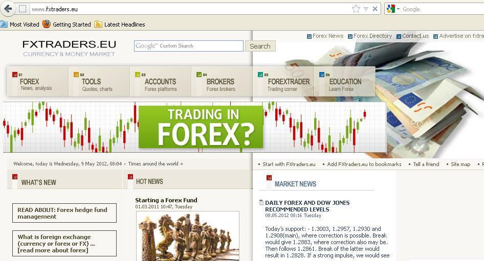 Forex trading tpb