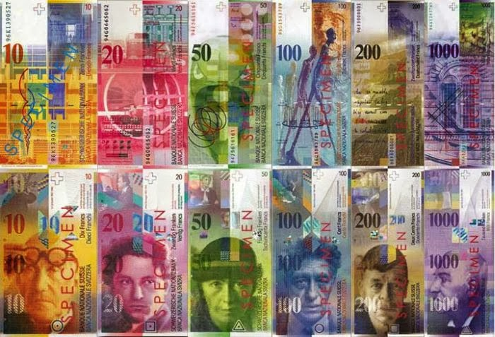 Swiss Franc Currency
