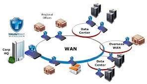 advantages and disadvantages of lan wan There are different types of computer networks and they all have their advantages and disadvantages  (wide area networks)  advantages and disadvantages of lan's.
