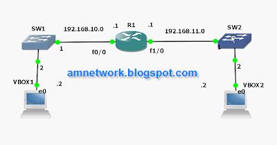 GNS3-0.8.0-VirtualBox ����� ����
