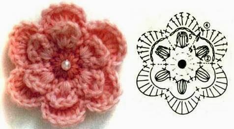Crochet desde El Tabo.: Flores en crochet , patrones.
