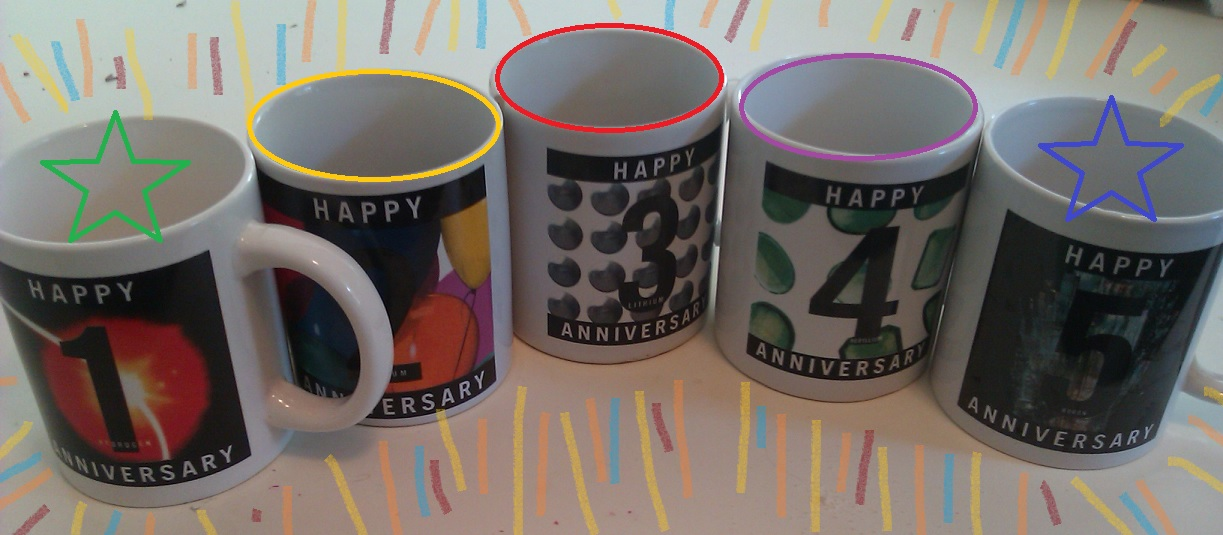 Just like cooking the periodic table of mugs the periodic table of mugs urtaz Gallery