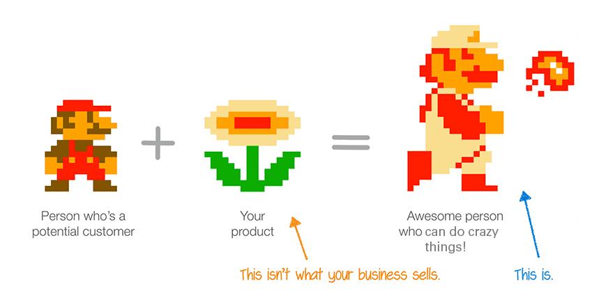 The Digital Marketeers