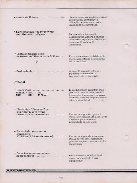 Arquivo%2BEscaneado%2B97 - Arquivo Confidencial: CB450 CUSTOM