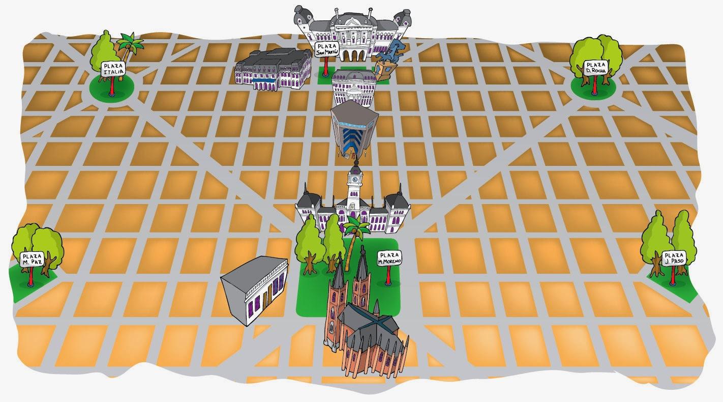 A.01 Cartel resumen de la lectura La Imagen de la Ciudad de Kevin ...
