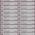 [Hot New Chart] [Upfile] [EFM 94] เพลงฮิต 94 เพลง ประจำวันที่ 6 ธันวาคม 2556