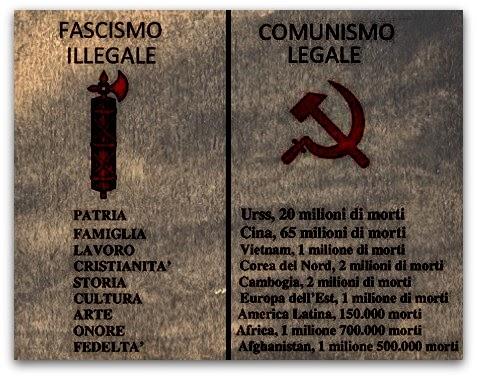 Fascismo: Uno stile di vita.