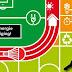 Gratis duurzaamheidsadvies voor sportclubs