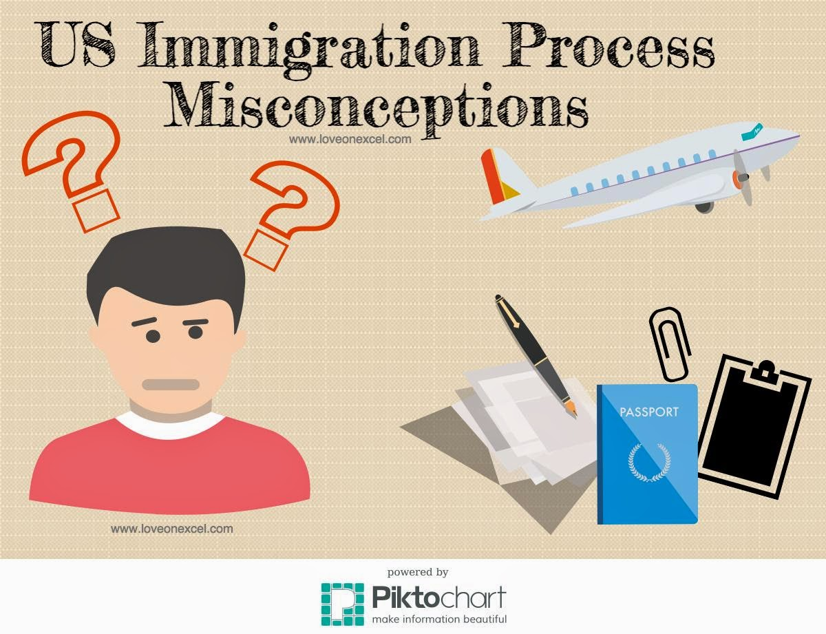 Wrong assumptions | 8 Misconceptions about the US Immigration Process