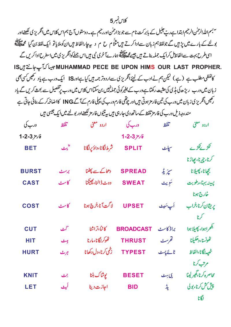 dictionary urdu to english translation paragraph