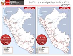 Red Nacional Pavimentada al 2016