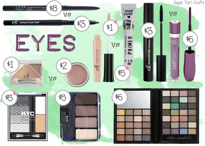 My favorite affordable eye makeup