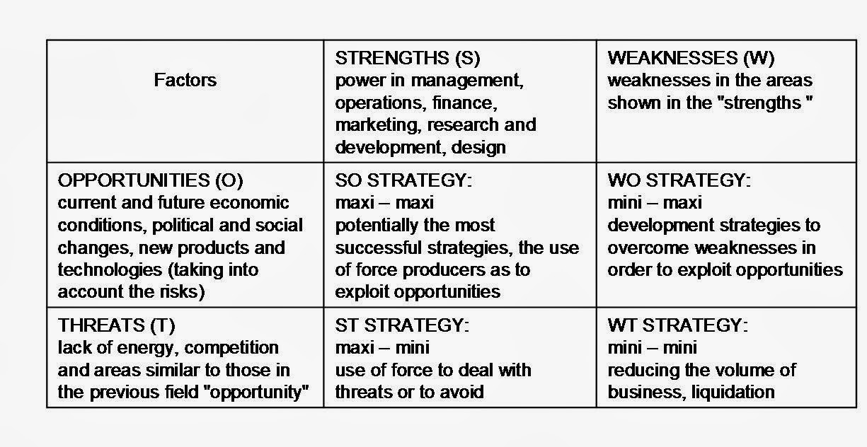 "swot analysis of indian garment industry Progressive swot analysis of ""e"" – textile industries the domestic market and apparel industry in india is approximately estimated to reach 223."