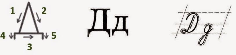 Las letras en ruso: cmo escribir y leer las letras rusas