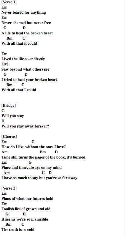 Avenged Sevenfold - So Far Away | Guitar Chord Pro