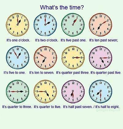 What time is it