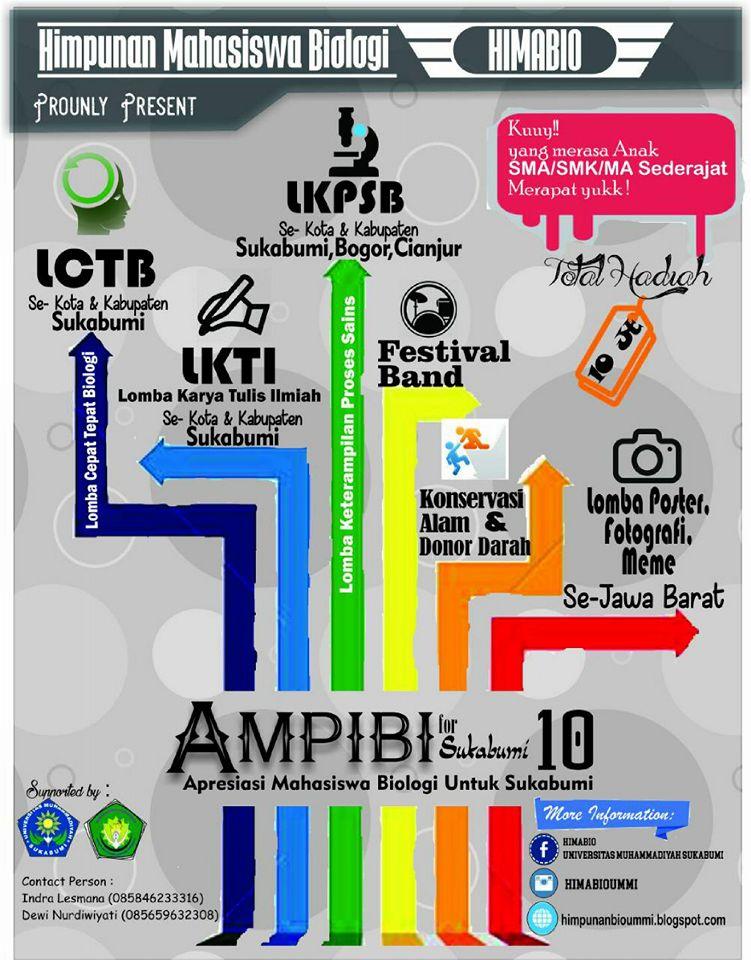 AMPIBI ( Apresiasi Mahasiswa Pendidikan Biologi Universitas Muhammadiyah sukabumi