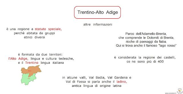 http://paradisodellemappe.blogspot.it/2012/12/trento-alto-adige-altre-informazioni.html