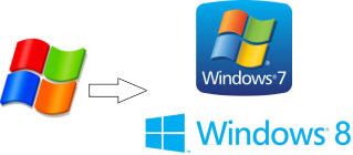 How to Migrate Windows XP to Windows 7 or 8 Easily