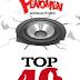 Radyo Fenomen TOP 40 Listesi ŞUBAT 2015