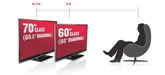 How to choose a TV size?