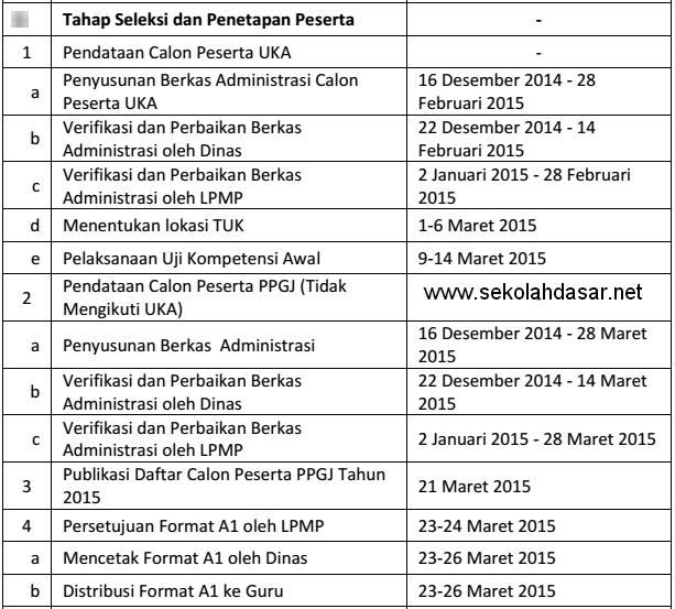 Jadwal Lengkap Sertifikasi Guru 2015
