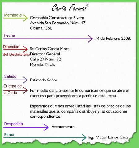 Estructura de una carta formal - unprofesor.com