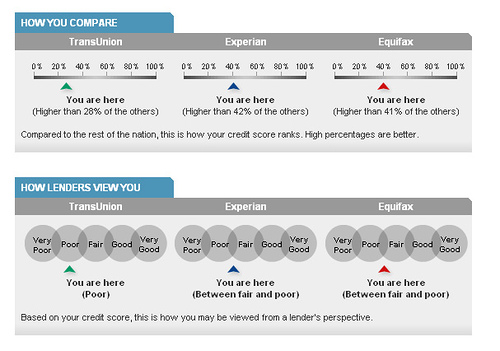 Midland Credit Management - Encore Capital Group
